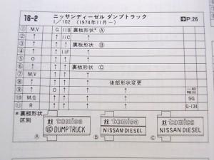 ニッサン・ディーゼル・ダンプトラック (№ 16-2-11)