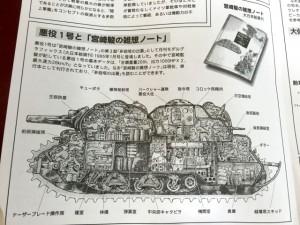 悪役1号 AKUYAKU#1 多砲塔戦車の分解図